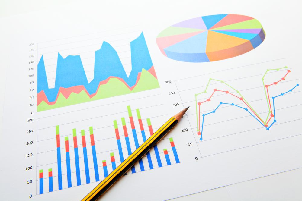 Yrityksen liiketoiminta ja talous